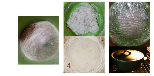postup chleba bez hnětení